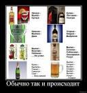 Алкогольный гороскоп прикольный