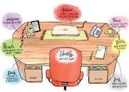 feng shui deskjpgpictureid1735763asgalleryimagetrue basic feng shui office desk