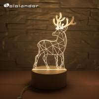 <b>Sololandor</b> Lights Factory Direct Store - Small Orders Online Store ...