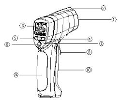 Инструкция по эксплуатации <b>пирометра CEM DT-8835</b>