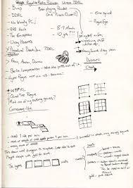 mad alchemist notes 1
