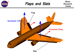 <b>Flaps</b> and Slats