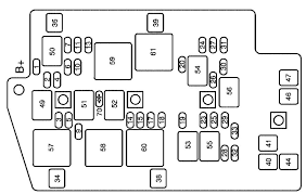 buick rendezvous 2005 fuse box diagram auto genius buick rendezvous 2005 fuse box diagram