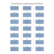 cd07ae98 6640 4f58 a244 def87a60f2a2 png bn 1510011061 example image general duties of a legal assistant in collections