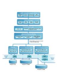 images of multi tier architecture diagram   diagramsopenlink multi tier enterprise edition odbc driver for progress