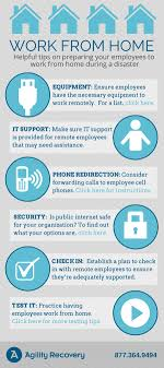 working from home after a natural disaster are your employees agility recovery created the infographic below to help business owners prepare for the worst click for the pdf version active links