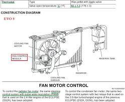 occupancy sensor wiring diagram wirdig occupancy sensor switch wiring diagram moreover jeep grand cherokee