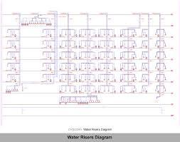 handasiyatwater risers diagram