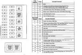 2001 ford f350 fuse panel diagram 2001 image similiar 2000 ford f350 fuse diagram keywords on 2001 ford f350 fuse panel diagram