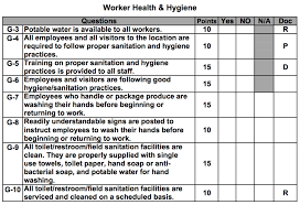 mind the gap  worker health and hygiene — linc foodsthe worker health and hygiene section of the audit has to do mainly   the human poop  here    s what the questions on the audit form look like