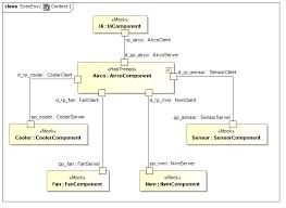 screenshotsclass diagram   interface