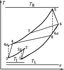 Power density analysis of an endoreversible, closed, <b>constant</b> ...
