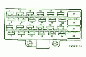 jeep xj fuse box fuse diagram for 94 jeep fuse automotive wiring diagrams 93 jeep grand cherokee fuse box diagram