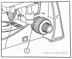Troubleshooting <b>Microscope</b> Focusing and Gear Tension