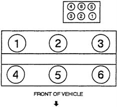 ford taurus se need spark plug wiring diagram ford taurus image
