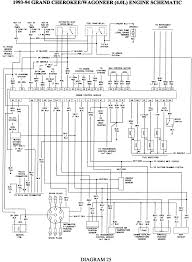 2005 grand cherokee wiring diagram 2005 free diagrams with 1996 Jeep Cherokee Fuel Pump Wiring Diagram 1996 jeep grand cherokee 4wd 4 0l fi ohv 6cyl adorable wiring diagram for 1996 Jeep Cherokee Sport Wiring Diagram