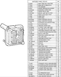 87 jeep yj wiring diagram wiring diagrams jeep yj info 87 jeep yj wiring diagram wiring diagrams jeep yj info jeeps