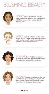 diffe face shapes need diffe kinds of makeup face shapes contouring and contours