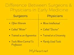do vs md what s the difference which is better myheart surgeons vs physicians