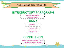 division of classification essay topics    college paper academic  division of classification essay topics
