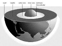 Inge lehmann khám phá về lõi của Trái Đất