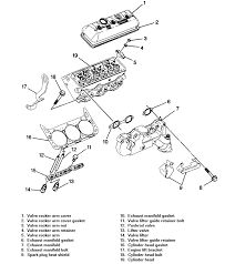 wiring diagram for 1989 chevy s10 the wiring diagram on simple 5 wire diagram chevy