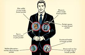 Where to Put Your Stuff In Your <b>Suit</b> | The Art of Manliness