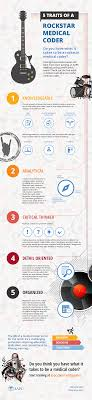 infographic 5 traits of a rockstar medical coder aapc knowledge infographic 5 traits of a rockstar medical coder aapc knowledge center