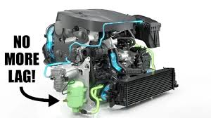 How Volvo Is Eliminating <b>Turbo</b> Lag - YouTube