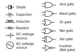 electronic symbol   wikipediaelectronic symbol