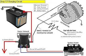 wiring diagram for one wire alternator the wiring diagram 1 wire alternator not charging vidim wiring diagram wiring diagram
