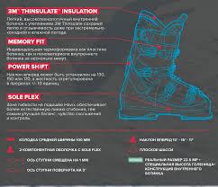 <b>Горнолыжные ботинки Atomic HAWX</b> - обзор и советы