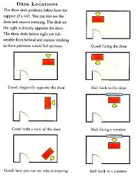 feng shui office desk directions take a look at the position of your home office basic feng shui office desk