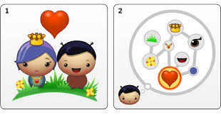 lost garden constructing artificial emotions a design experiment my latest essay on emotion in games is up on gamasutra there are pretty pictures about brains you can it here