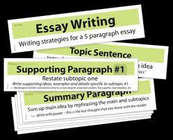 types of photo essays   types of validity in research methodsdifferent types of essay structures
