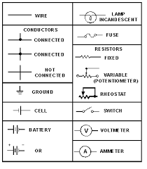 automotive electrical circuitsautomotive wiring diagram symbols