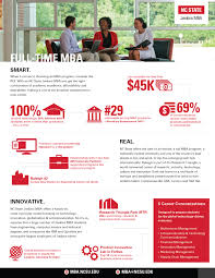 facts and rankings jenkins mba nc state university full time mba infographic