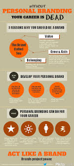 out personal branding your career is dead infographic what personal branding can do for your career