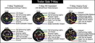 6 way trailer plug wiring diagram best 10 of 7 way trailer plug Ford Wiring Diagram For Trailer Plug 7 pin trailer wiring diagram if you are looking at the inside of the trailer connector wiring diagram for ford pickup trailer plug