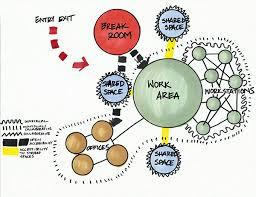 images about bubble diagram on pinterest   bubbles  land use        images about bubble diagram on pinterest   bubbles  land use and dalian