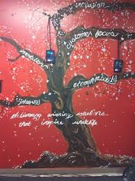 tree i painted in the employee breakroom with the companys values on the branches break room bulletin board