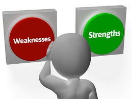 analyzing your strengths and weaknesses to achieve growth  frogdog id100206738