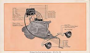 ford model t wiring diagram php model a wiring diagram model image wiring diagram model t ford forum 1915 1918 wiring diagram