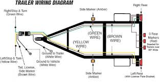 how to wire up the lights brakes for your vehicle trailer 4 way flat molded connectors allow basic hookup for three lighting functions right turn signal stop light green left turn signal stop light yellow