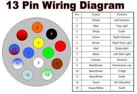 6 pin trailer plug wiring diagram wiring diagram 6 pin plug wiring diagram auto schematic