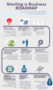 small business guides a business books pdf business starting a business infographic