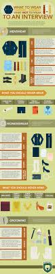 interview ettiquettes what to wear to an interview do s and don you