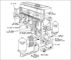 diesel engine fundamentals wiki odesie by tech transfer on simple 4 stroke engine blow up diagram