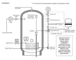 hot water cylinder connections diagram hot image wiring diagram for hot water cylinder thermostat images on hot water cylinder connections diagram