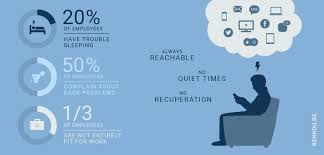 what makes us happy at work related articles time stress how is our time